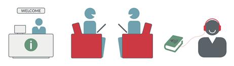 balie met welkom boven,twee  pratende mensen in zeteltjes, iemand die met een hoofdtelefoon naar een boek luistert